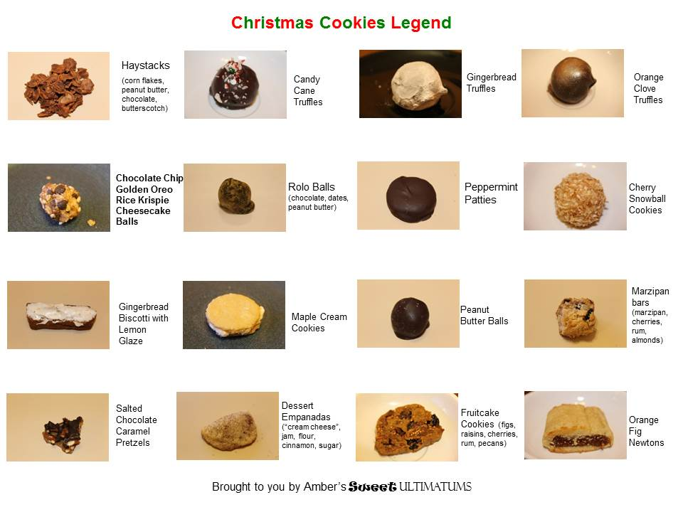 REVISED Cristmas Cookies Legend 2014